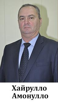Хайрулло Амонулло